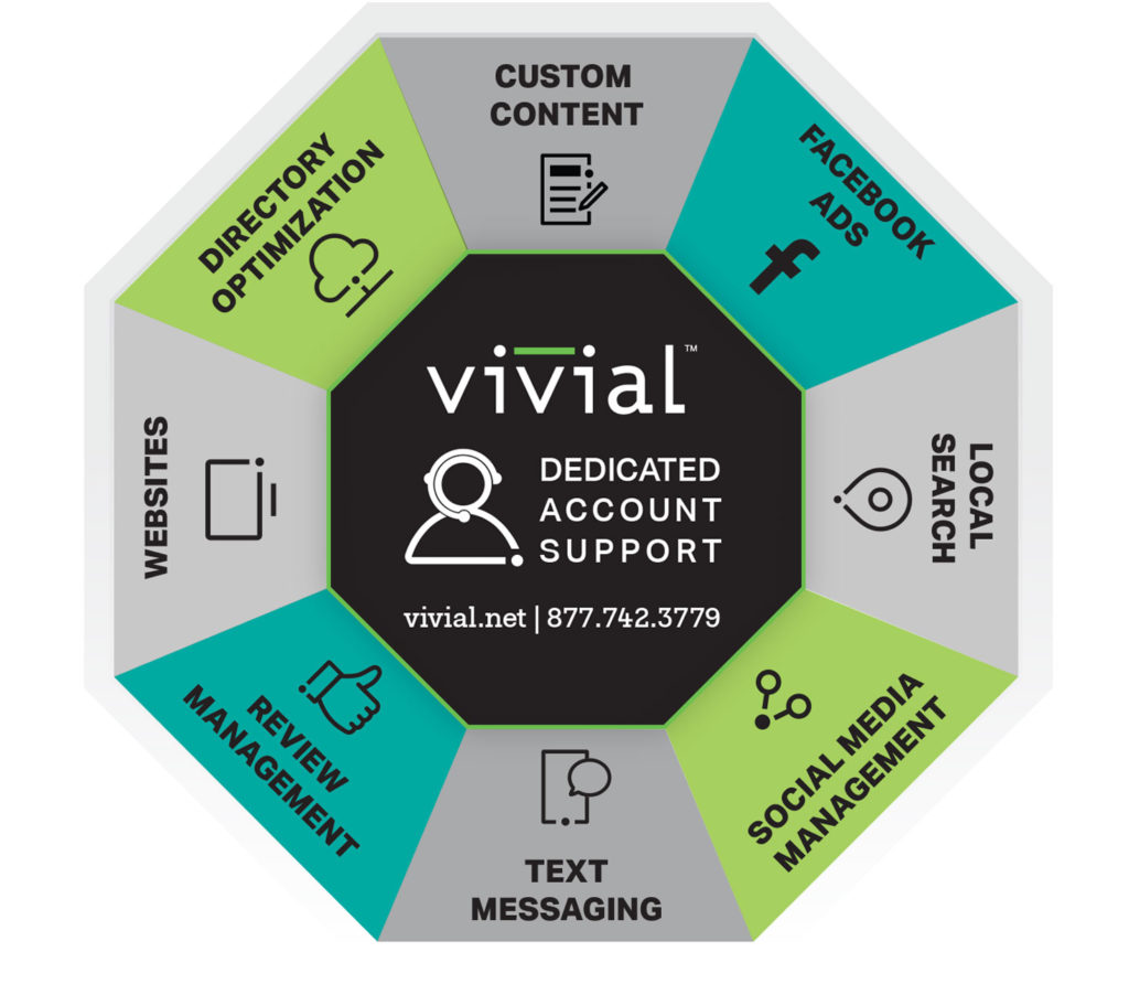 Vivial Complete Marketing Services